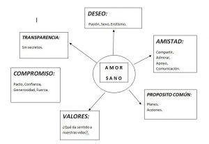 psicologo-xativa-valencia-ansiedad-parejas