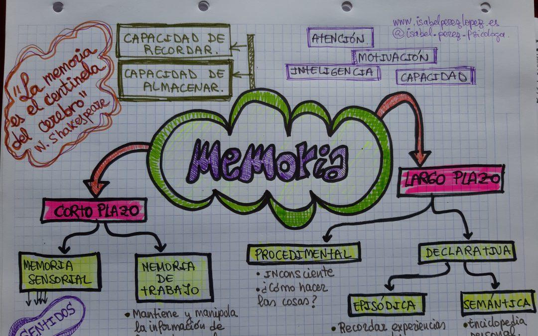 Aprender a utilizar la memoria